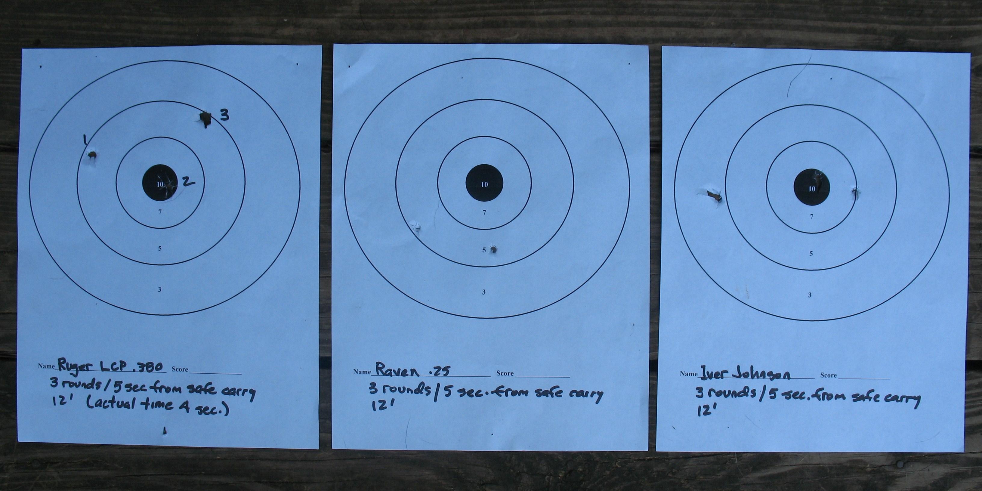 Pocket Pistol Comparison Test | Sensible Survival